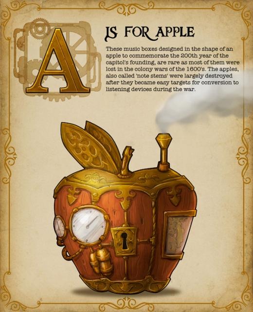 Steampunk ABC - oder neues von Kickstarter
